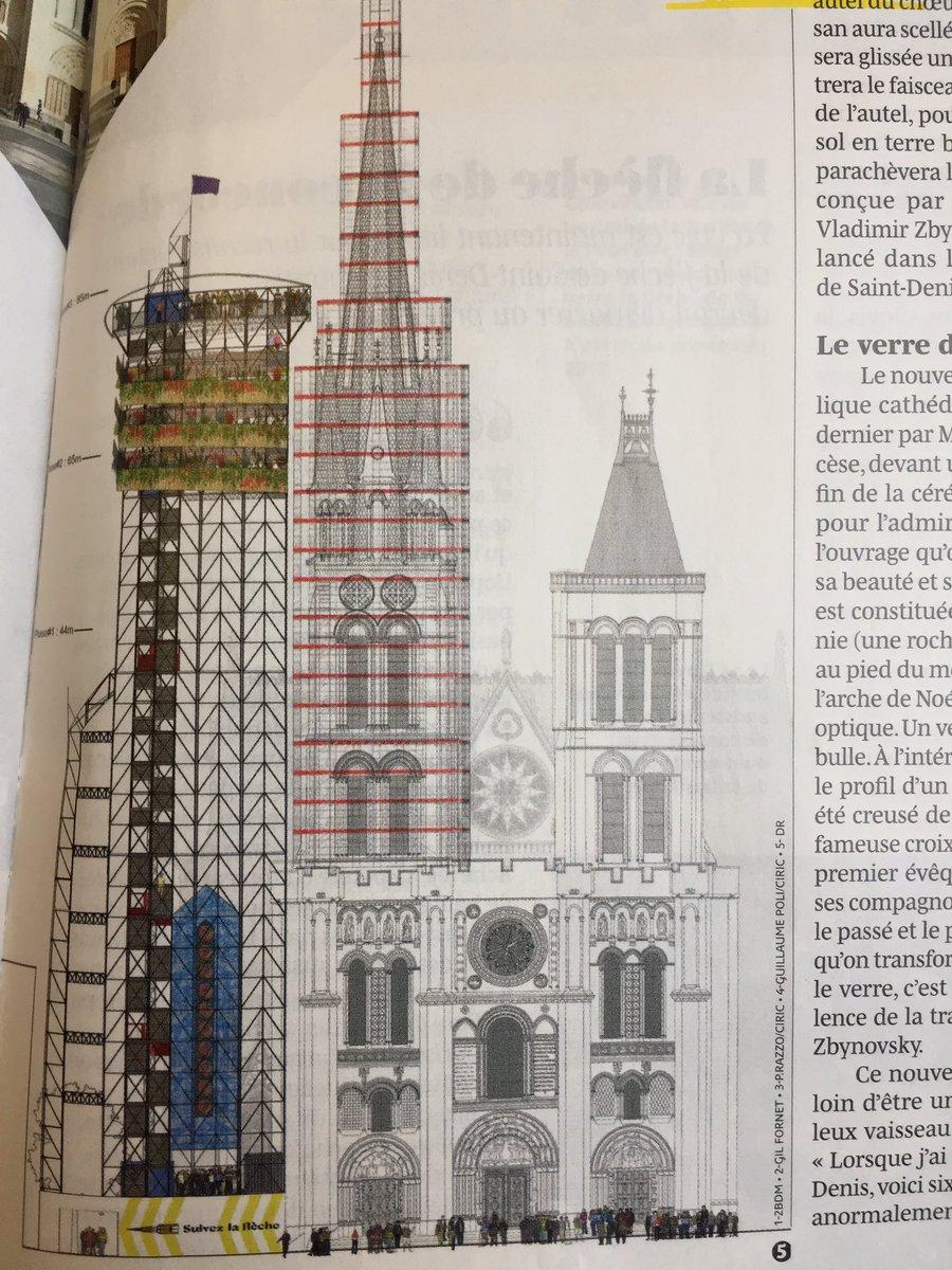 Saint-Denis – La reconstruction de la flèche de la basilique débutera en 2019