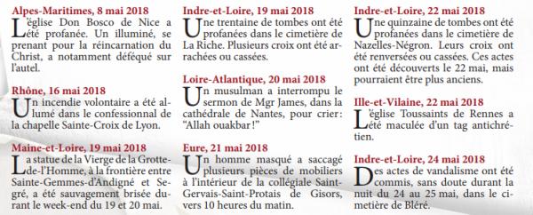 Actualités de la christianophobie en France en mai
