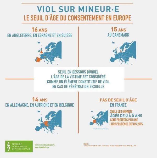 Vol sur mineur : le seuil d'âge du consentement en Europe